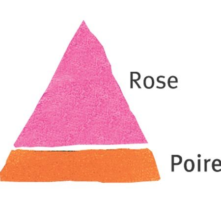 Rosier La Rose des 4 vents®